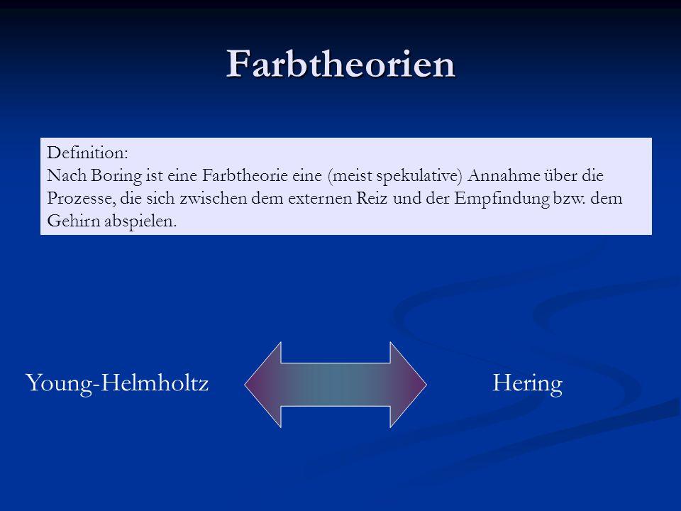 Farbtheorien Young-HelmholtzHering Definition: Nach Boring ist eine Farbtheorie eine (meist spekulative) Annahme über die Prozesse, die sich zwischen
