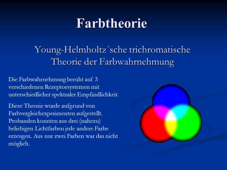 """Farbtheorie Hering´sche Gegenfarbtheorie Die Farbwahrnehmung beruht auf dem Zusammenspiel von 3 Gegenfarbmechanismen: i.Schwarz - /Weiß + reagiert positiv auf weißes, negativ auf """"schwarzes Licht ii.Rot - /Grün + reagiert positiv auf grünes, negativ auf rotes Licht iii.Blau - /Gelb + reagiert positiv auf gelbes, negativ auf blaues Licht Diese Theorie wurde aufgrund von phänomenologischen Beobachtungen aufgestellt."""