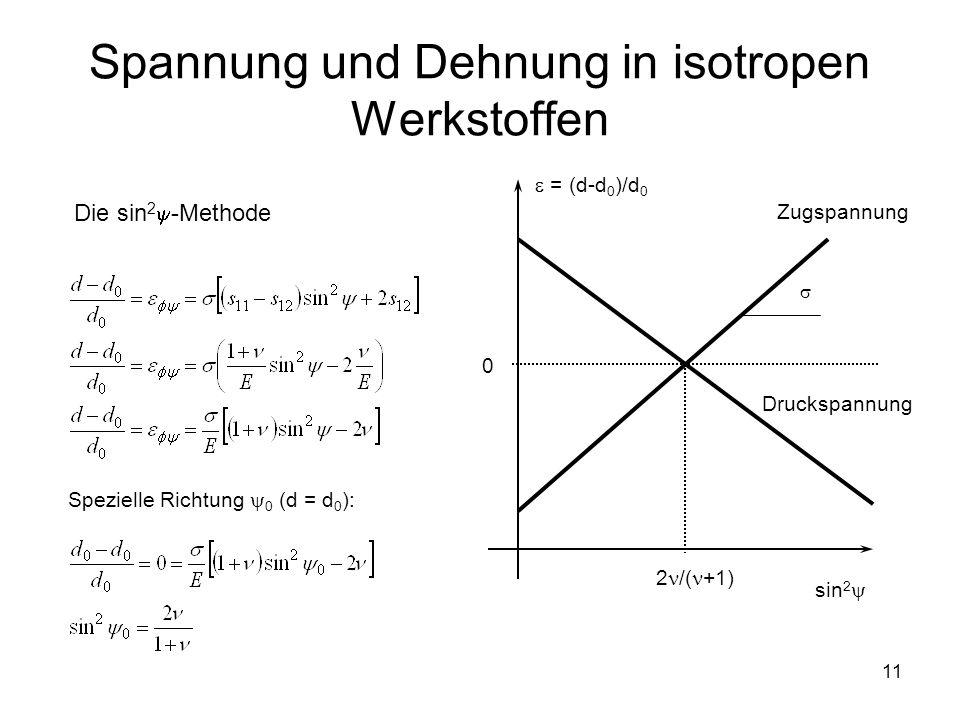 11 Spannung und Dehnung in isotropen Werkstoffen Spezielle Richtung  0 (d = d 0 ): sin 2   = (d-d 0 )/d 0 Zugspannung Druckspannung  2 /( +1) 0 Di