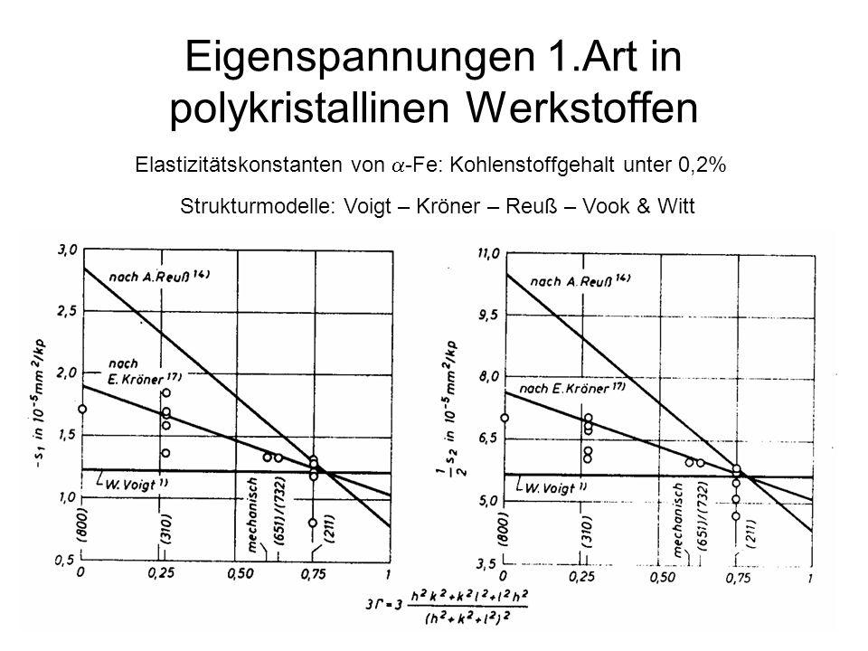 18 Eigenspannungen 1.Art in polykristallinen Werkstoffen Elastizitätskonstanten von  -Fe: Kohlenstoffgehalt unter 0,2% Strukturmodelle: Voigt – Kröne