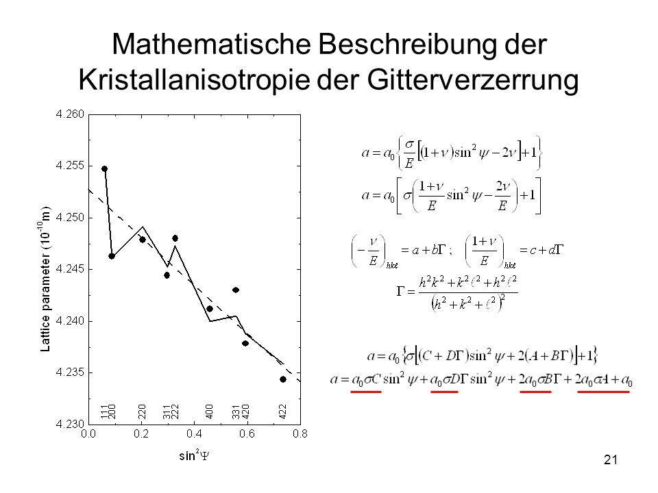 21 Mathematische Beschreibung der Kristallanisotropie der Gitterverzerrung