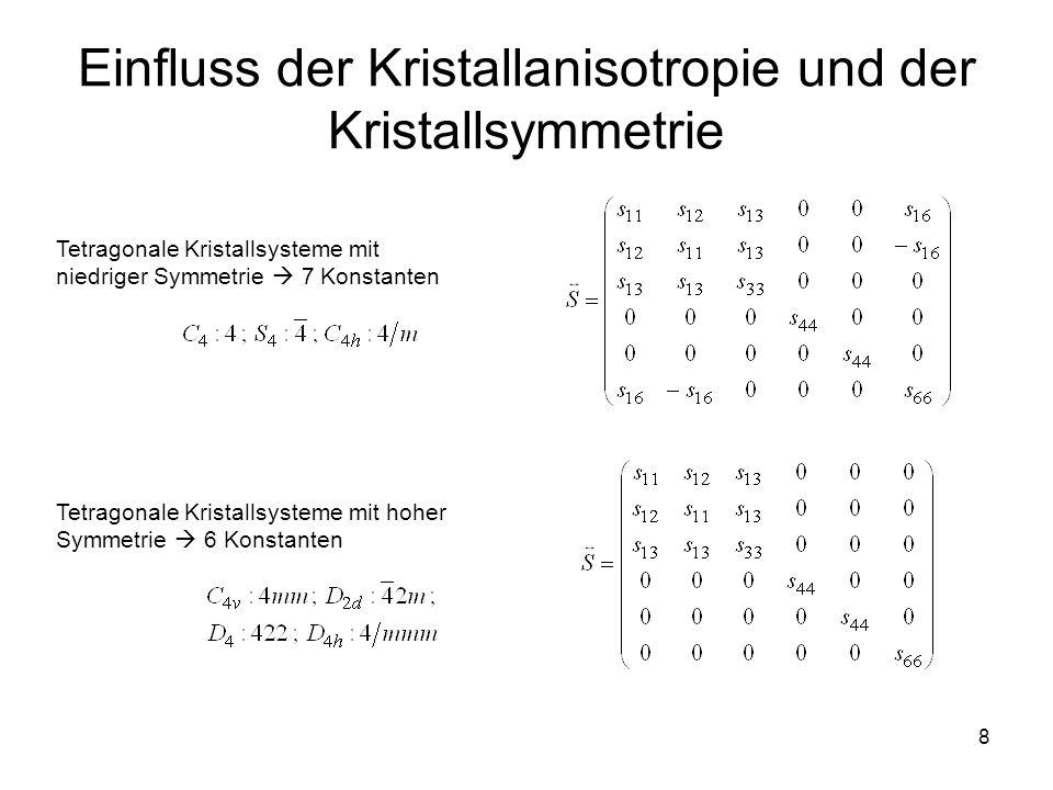 8 Einfluss der Kristallanisotropie und der Kristallsymmetrie Tetragonale Kristallsysteme mit niedriger Symmetrie  7 Konstanten Tetragonale Kristallsy