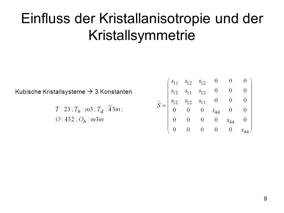 9 Einfluss der Kristallanisotropie und der Kristallsymmetrie Kubische Kristallsysteme  3 Konstanten