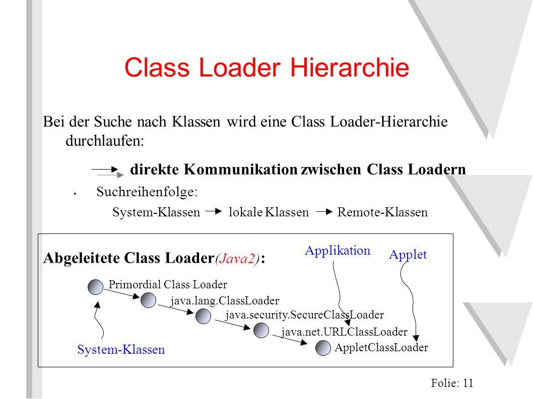 Class Loader Hierarchie Bei der Suche nach Klassen wird eine Class Loader-Hierarchie durchlaufen: direkte Kommunikation zwischen Class Loadern Suchreihenfolge: System-Klassen lokale Klassen Remote-Klassen Abgeleitete Class Loader (Java2) : Folie: 11 Primordial Class Loader java.lang.ClassLoader java.security.SecureClassLoader java.net.URLClassLoader AppletClassLoader Applikation Applet System-Klassen