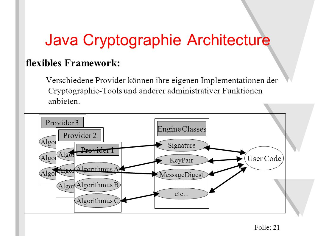 Java Cryptographie Architecture flexibles Framework: Verschiedene Provider können ihre eigenen Implementationen der Cryptographie-Tools und anderer administrativer Funktionen anbieten.