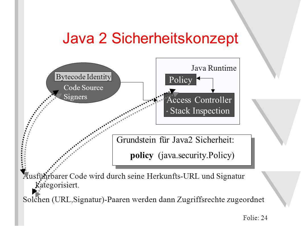Java 2 Sicherheitskonzept Folie: 24 Code Source Signers Bytecode Identity Java Runtime Policy Access Controller Stack Inspection Grundstein für Java2 Sicherheit: policy (java.security.Policy) Ausführbarer Code wird durch seine Herkunfts-URL und Signatur kategorisiert.
