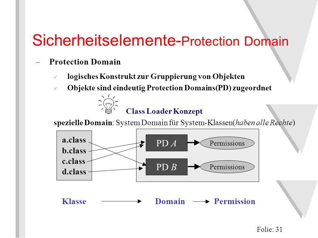 Sicherheitselemente- Protection Domain Folie: 31 – Protection Domain logisches Konstrukt zur Gruppierung von Objekten Objekte sind eindeutig Protection Domains(PD) zugeordnet Class Loader Konzept spezielle Domain: System Domain für System-Klassen(haben alle Rechte) a.class b.class c.class d.class PD A PD B Permissions KlasseDomainPermission