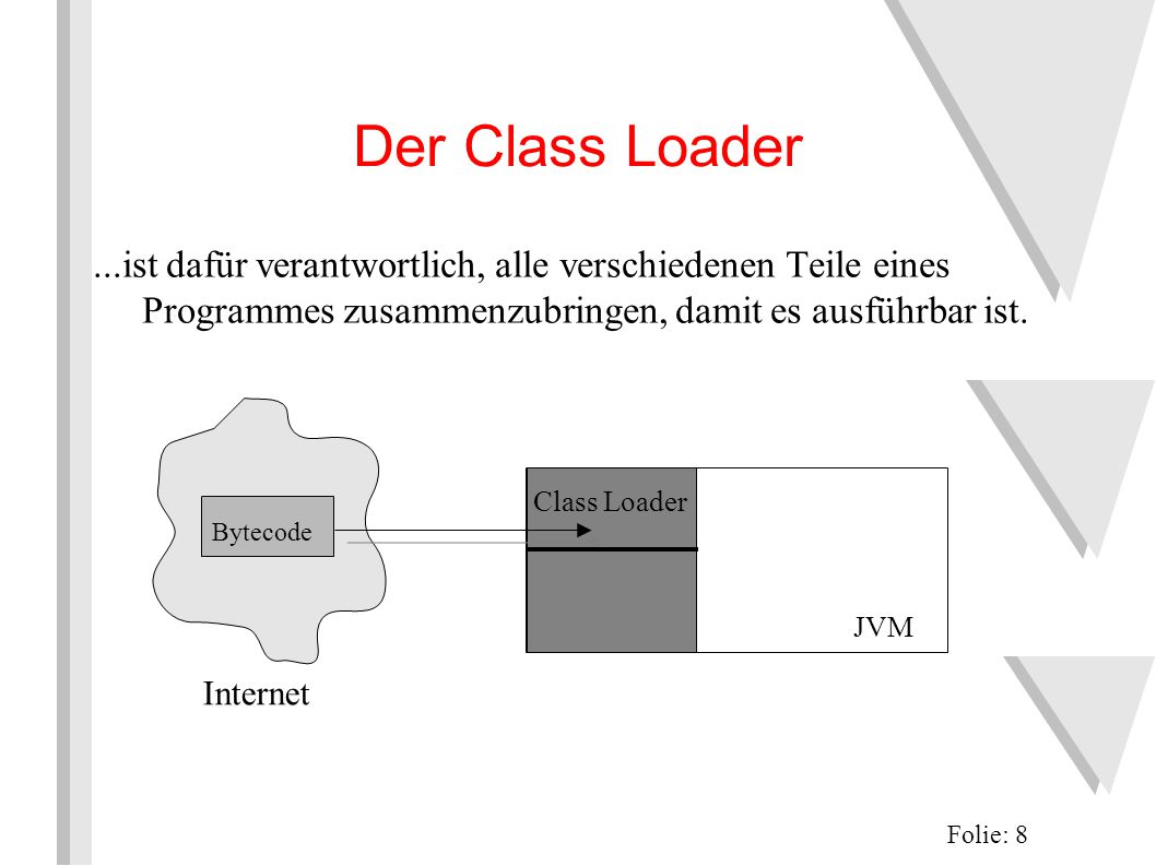 Der Class Loader Aufgaben: – Laden,Trennen und Verwalten von Klassen  Einteilung in sicher/unsicher – Schutz der Java System-Klassen Anmerkungen: o Verhindern von Überschreibung vertrauenswürdiger JVM-Klassen durch gleichnamige Klassen von einem Webserver o Erzeugung konkreter Klassen erst nach dem Verifikationsprozess o Zugriffsrechte auf Elemente innerhalb der Systemklassen-Packages ( java.* ) müssen geschützt werden(Sichtbarkeitsbeschränkungen)  Eigene Klassen dürfen deshalb nicht diesen Packages hinzugefügt werden.