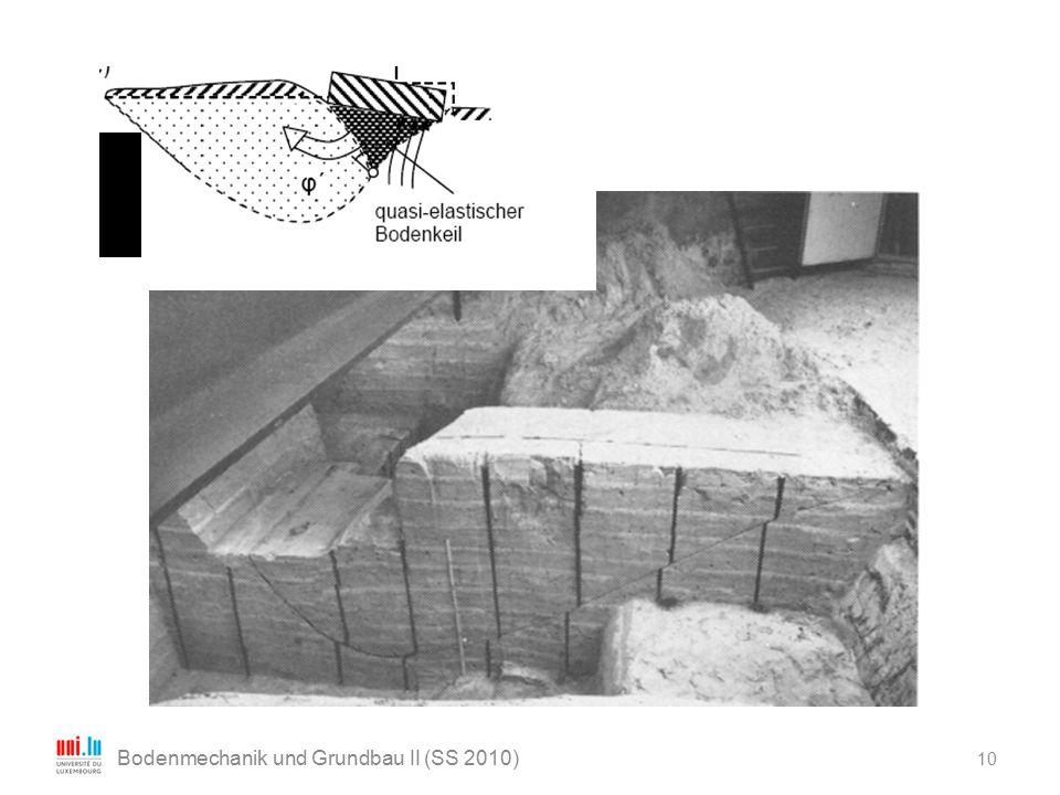 10 Bodenmechanik und Grundbau II (SS 2010)