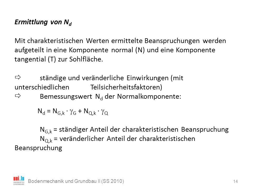 14 Bodenmechanik und Grundbau II (SS 2010) Ermittlung von N d Mit charakteristischen Werten ermittelte Beanspruchungen werden aufgeteilt in eine Kompo
