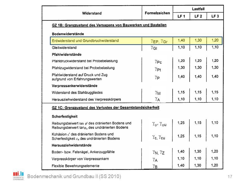 17 Bodenmechanik und Grundbau II (SS 2010)
