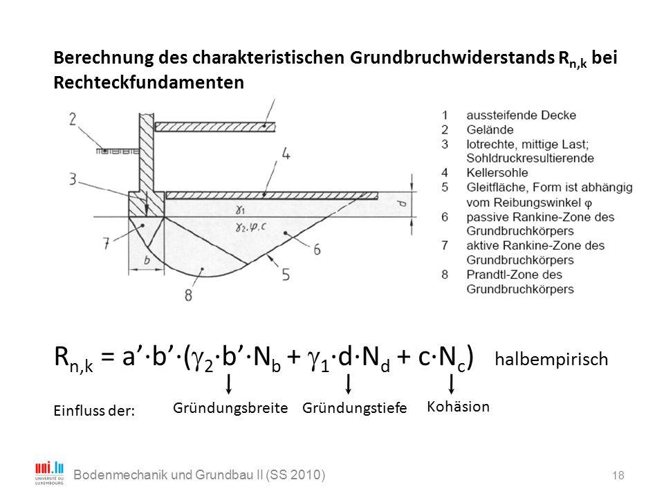 18 Bodenmechanik und Grundbau II (SS 2010) Berechnung des charakteristischen Grundbruchwiderstands R n,k bei Rechteckfundamenten R n,k = a'·b'·(  2 ·