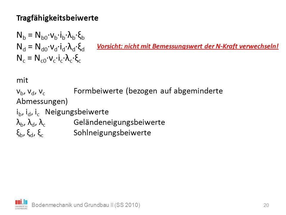 20 Bodenmechanik und Grundbau II (SS 2010) Tragfähigkeitsbeiwerte N b = N b0 ·ν b ·i b ·λ b ·ξ b N d = N d0 ·ν d ·i d ·λ d ·ξ d N c = N c0 ·ν c ·i c ·