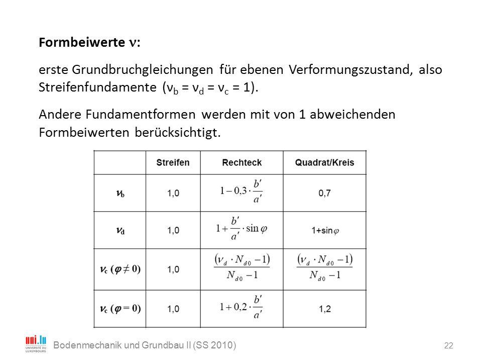 22 Bodenmechanik und Grundbau II (SS 2010) Formbeiwerte : erste Grundbruchgleichungen für ebenen Verformungszustand, also Streifenfundamente (ν b = ν