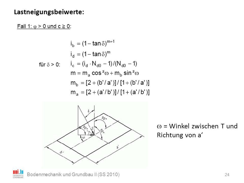 24 Bodenmechanik und Grundbau II (SS 2010) Lastneigungsbeiwerte:  = Winkel zwischen T und Richtung von a'