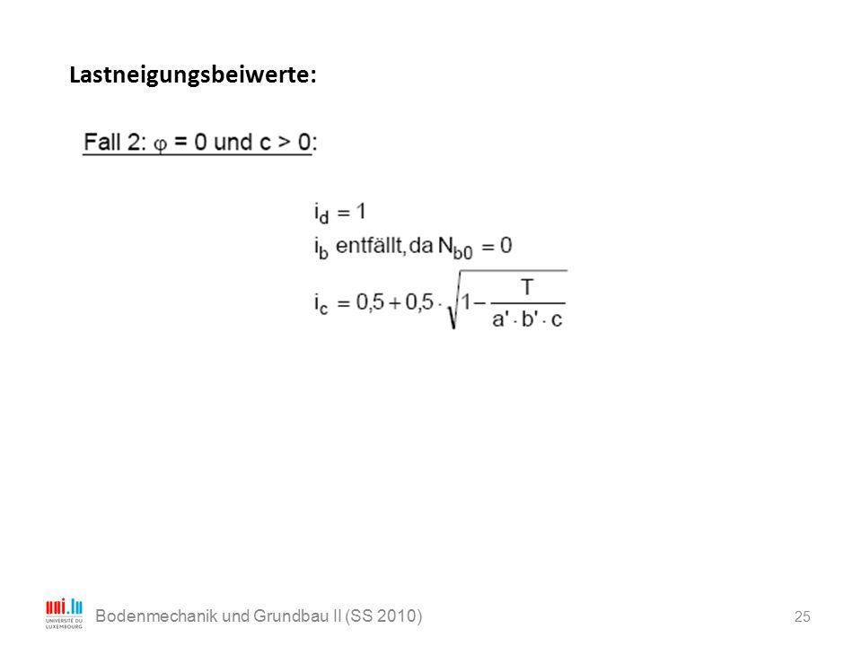 25 Bodenmechanik und Grundbau II (SS 2010) Lastneigungsbeiwerte: