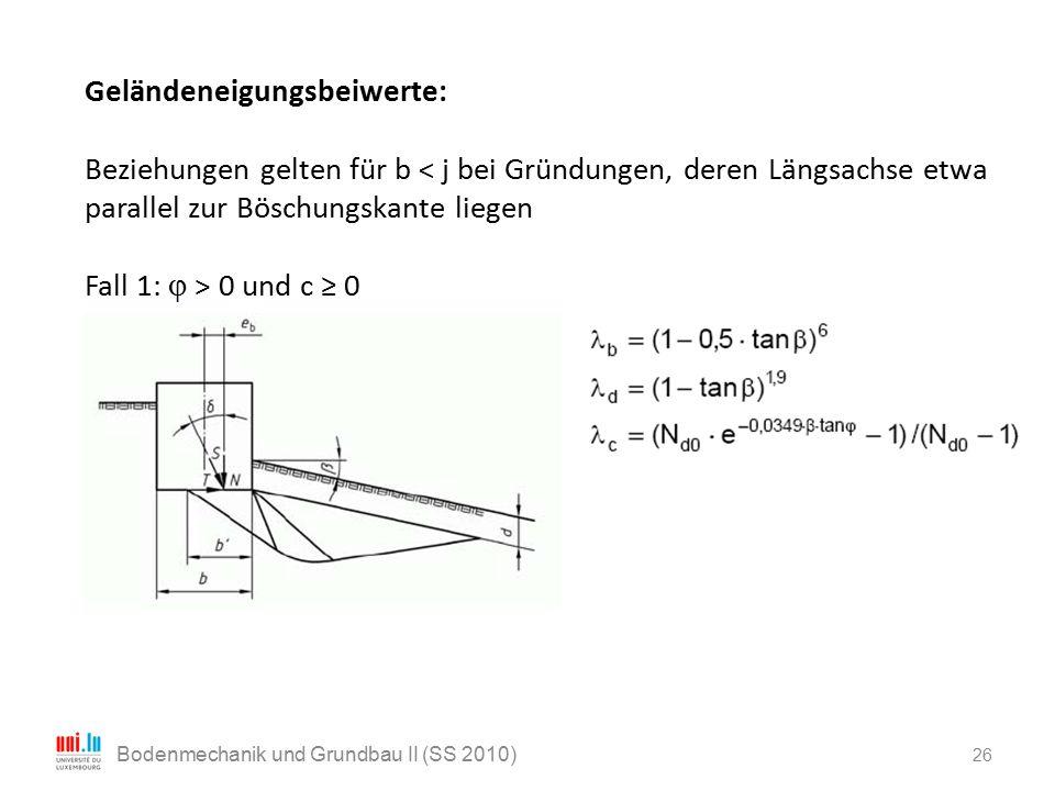 26 Bodenmechanik und Grundbau II (SS 2010) Geländeneigungsbeiwerte: Beziehungen gelten für b < j bei Gründungen, deren Längsachse etwa parallel zur Bö