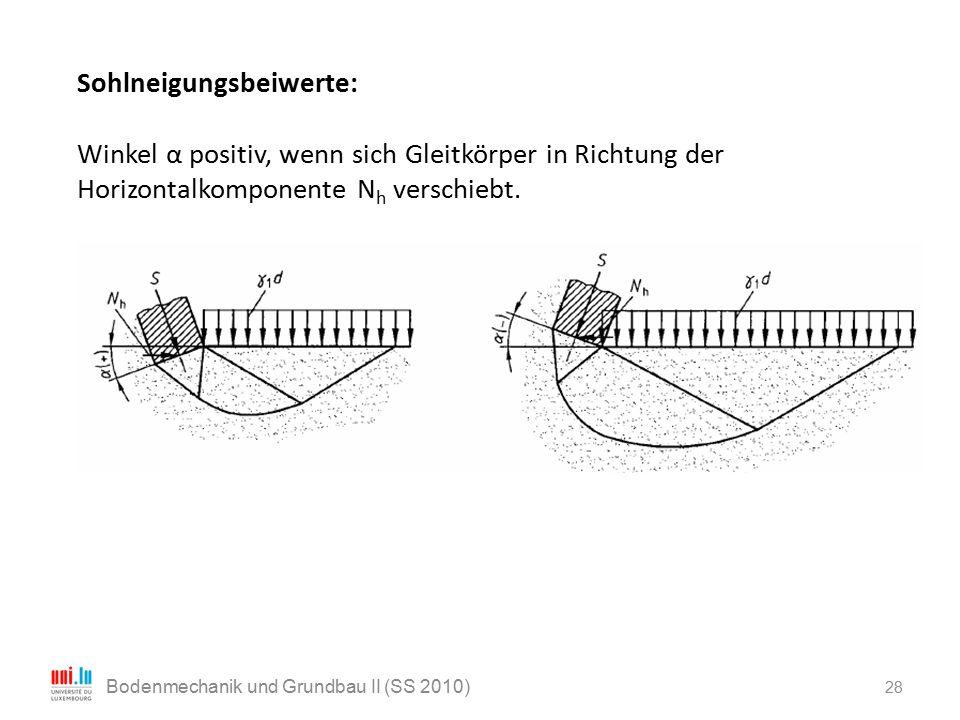 28 Bodenmechanik und Grundbau II (SS 2010) Sohlneigungsbeiwerte: Winkel α positiv, wenn sich Gleitkörper in Richtung der Horizontalkomponente N h vers