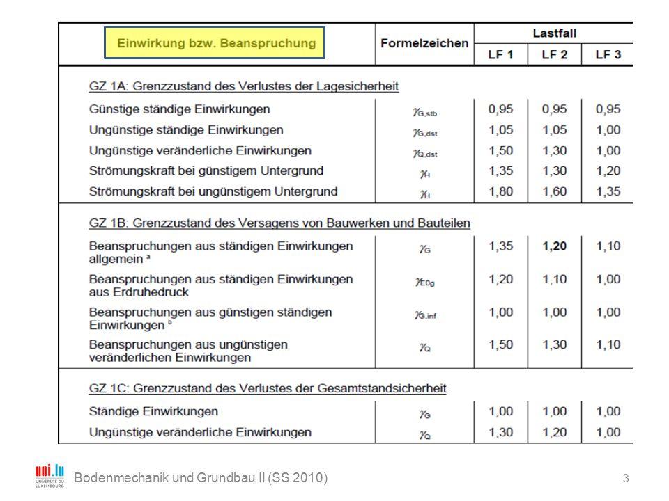 14 Bodenmechanik und Grundbau II (SS 2010) Ermittlung von N d Mit charakteristischen Werten ermittelte Beanspruchungen werden aufgeteilt in eine Komponente normal (N) und eine Komponente tangential (T) zur Sohlfläche.