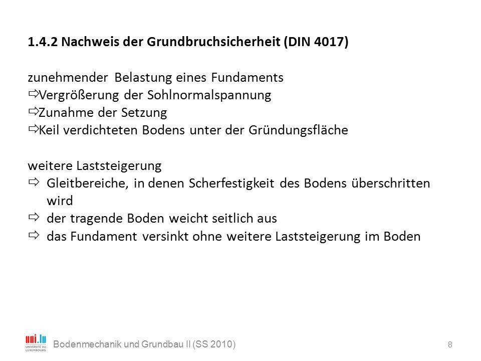 8 Bodenmechanik und Grundbau II (SS 2010) 1.4.2 Nachweis der Grundbruchsicherheit (DIN 4017) zunehmender Belastung eines Fundaments  Vergrößerung der