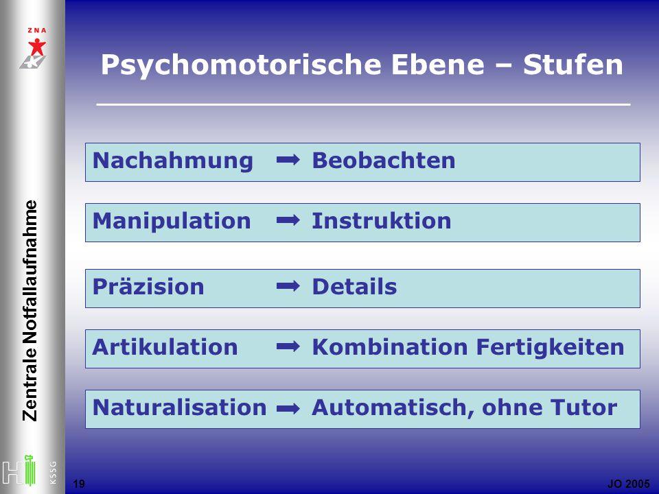 JO 2005 Zentrale Notfallaufnahme 19 Psychomotorische Ebene – Stufen NachahmungBeobachten ManipulationInstruktion PräzisionDetails ArtikulationKombination Fertigkeiten NaturalisationAutomatisch, ohne Tutor