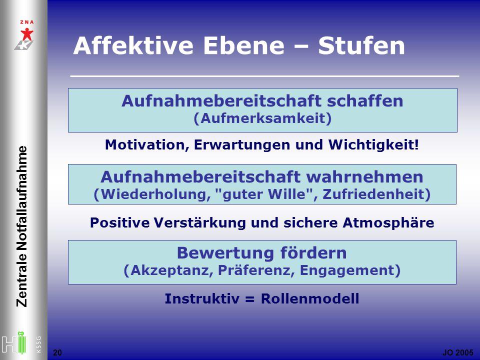 JO 2005 Zentrale Notfallaufnahme 20 Affektive Ebene – Stufen Aufnahmebereitschaft schaffen (Aufmerksamkeit) Motivation, Erwartungen und Wichtigkeit! A