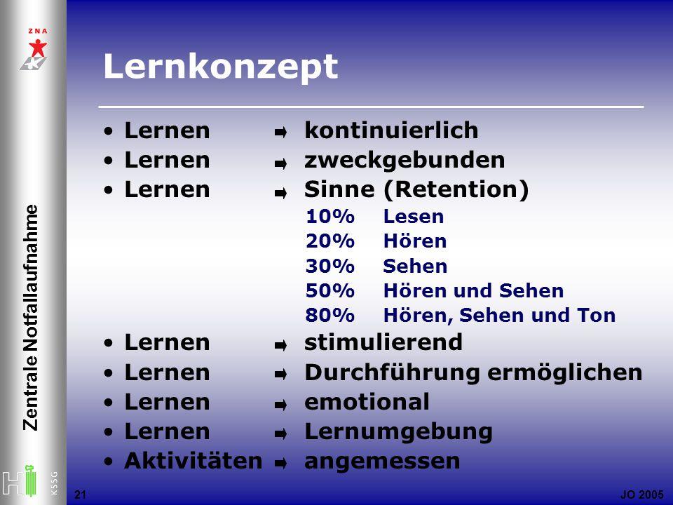 JO 2005 Zentrale Notfallaufnahme 21 Lernkonzept Lernenkontinuierlich Lernenzweckgebunden LernenSinne (Retention) 10% Lesen 20% Hören 30% Sehen 50% Hör