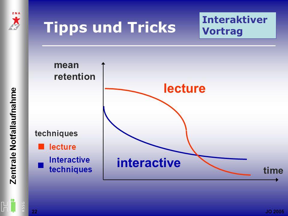 JO 2005 Zentrale Notfallaufnahme 22 Tipps und Tricks Interaktiver Vortrag time mean retention lecture interactive techniques lecture Interactive techn