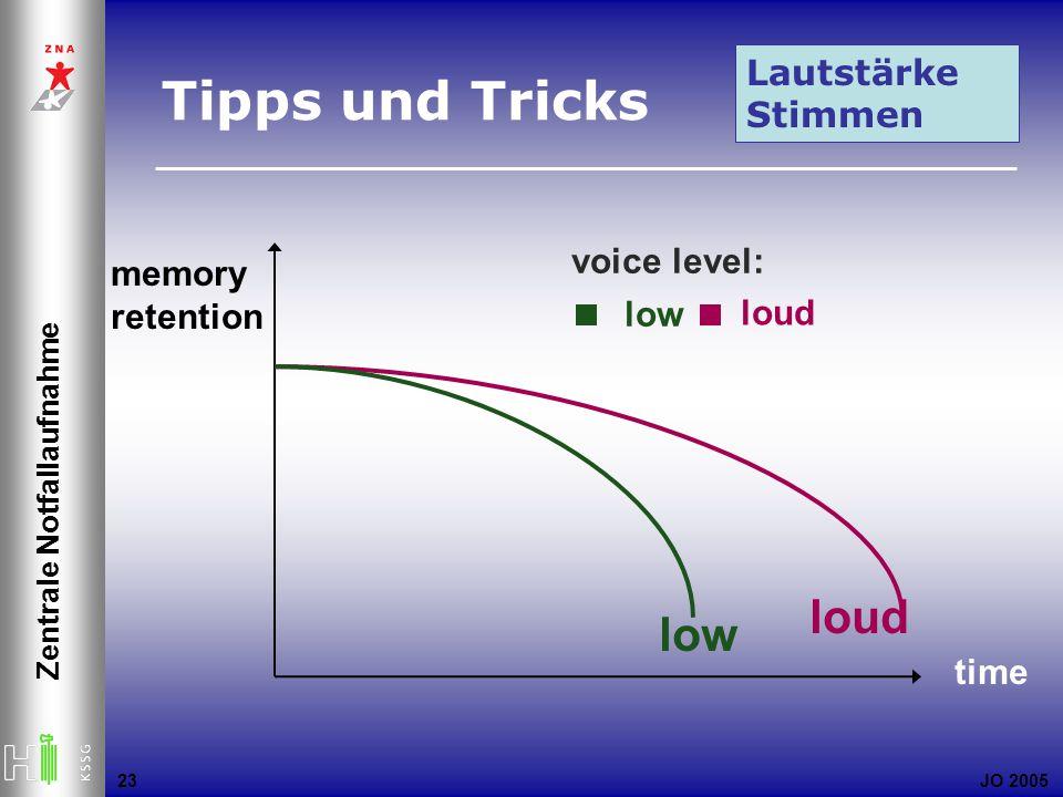 JO 2005 Zentrale Notfallaufnahme 23 Tipps und Tricks Lautstärke Stimmen time memory retention loud low loud voice level: low