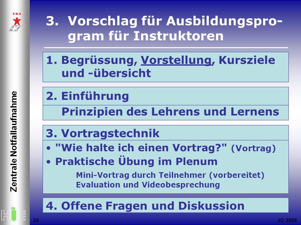 JO 2005 Zentrale Notfallaufnahme 24 1. Begrüssung, Vorstellung, Kursziele und -übersicht 3. Vorschlag für Ausbildungspro- gram für Instruktoren 2. Ein