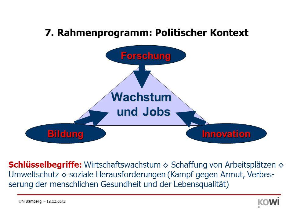 Uni Bamberg – 12.12.06/3 7. Rahmenprogramm: Politischer Kontext Forschung Wachstum und Jobs BildungInnovation Schlüsselbegriffe: Wirtschaftswachstum ◊