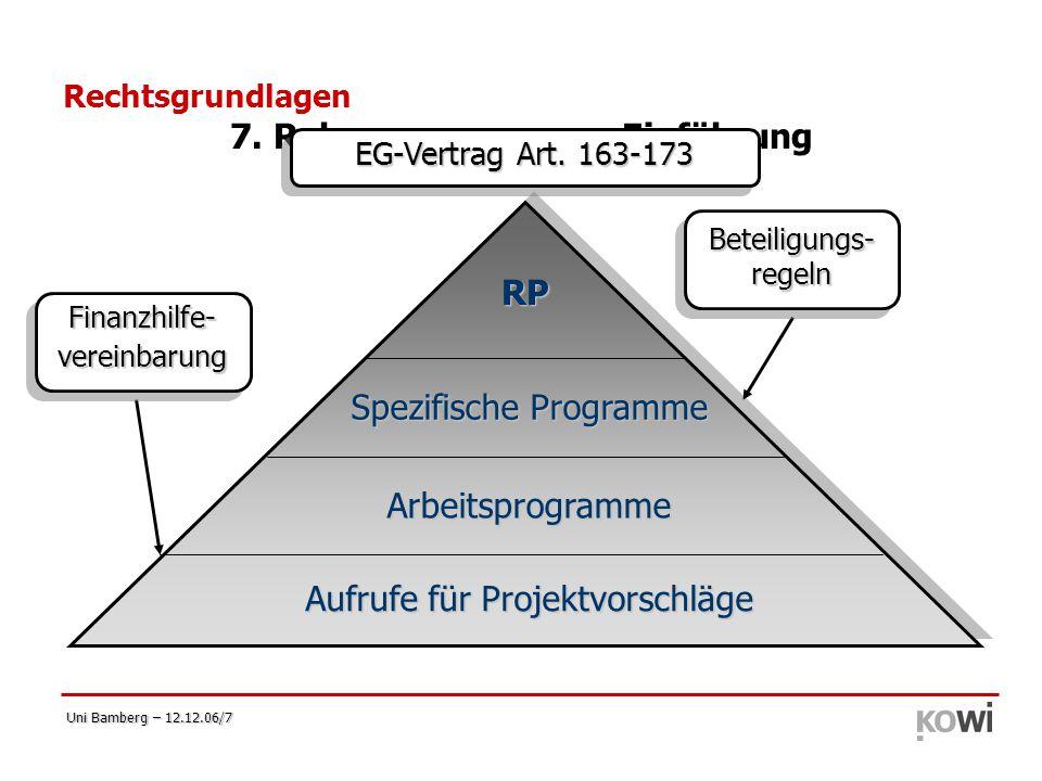 Uni Bamberg – 12.12.06/7 7. Rahmenprogramm: Einführung Aufrufe für Projektvorschläge Arbeitsprogramme Spezifische Programme RP Finanzhilfe-vereinbarun