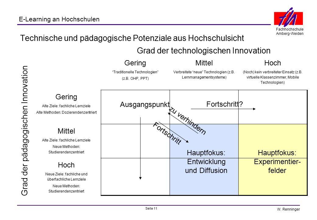 """Seite 11 Fachhochschule Amberg-Weiden E-Learning an Hochschulen W. Renninger Technische und pädagogische Potenziale aus Hochschulsicht Gering """"Traditi"""