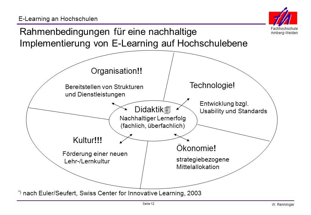 Seite 12 Fachhochschule Amberg-Weiden E-Learning an Hochschulen W. Renninger Rahmenbedingungen für eine nachhaltige Implementierung von E-Learning auf