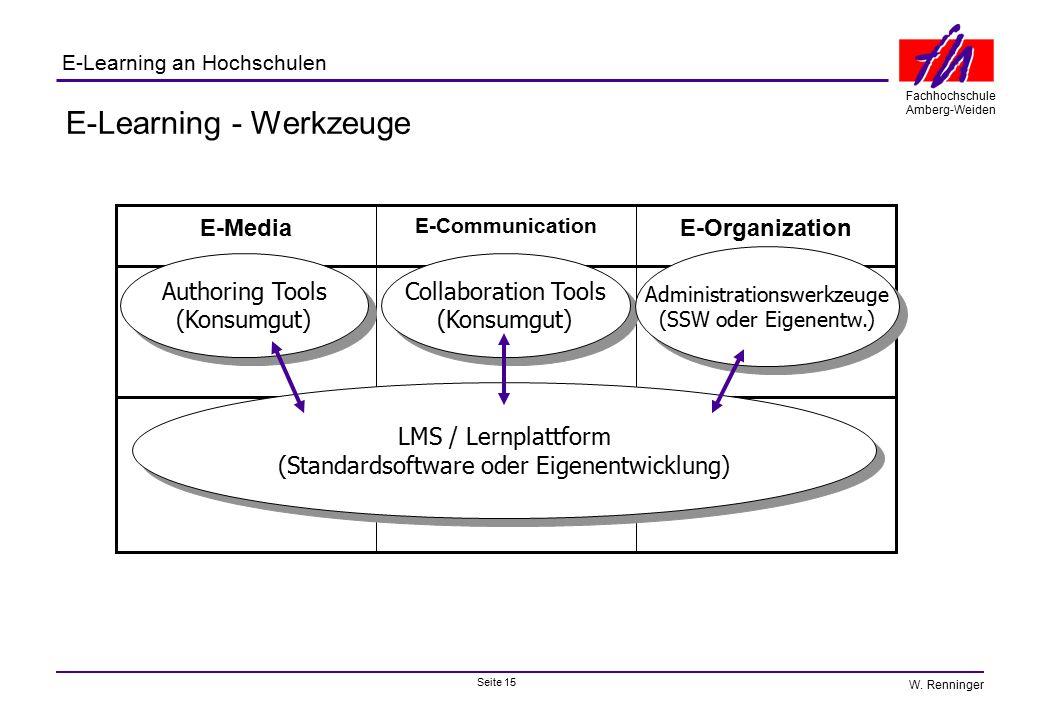 Seite 15 Fachhochschule Amberg-Weiden E-Learning an Hochschulen W. Renninger E-Learning - Werkzeuge E-Organization E-Communication E-Media Collaborati