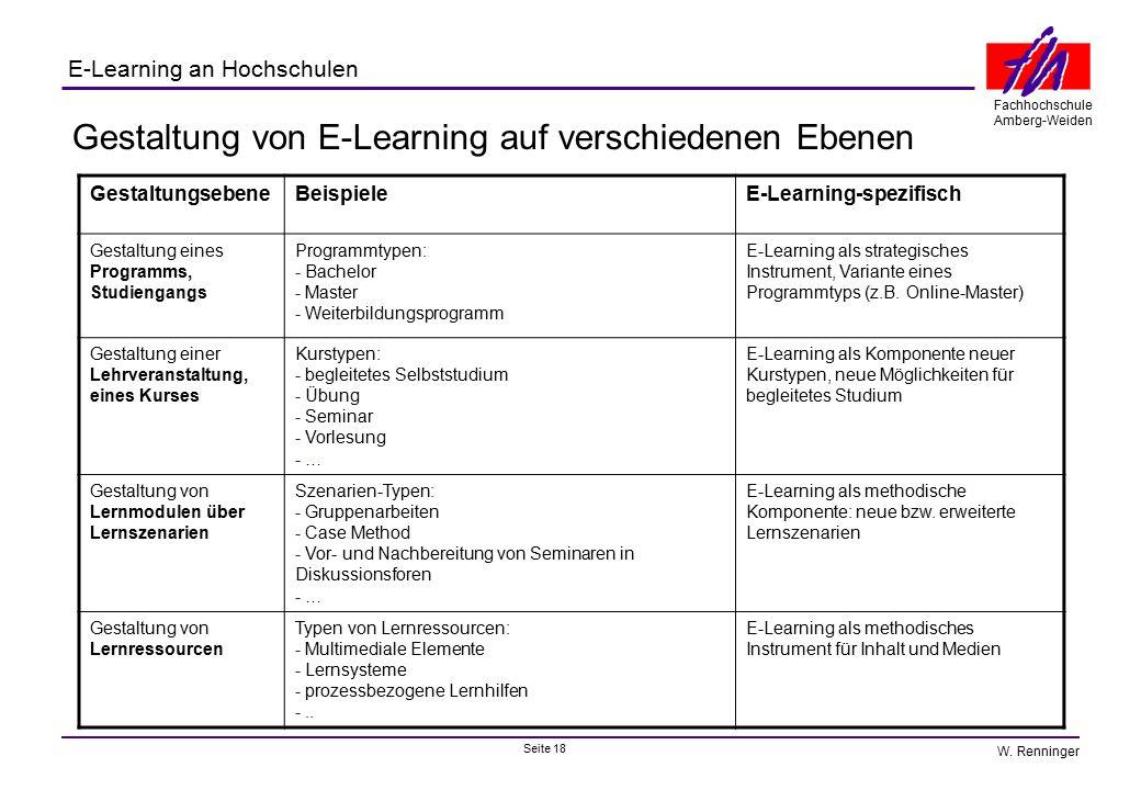Seite 18 Fachhochschule Amberg-Weiden E-Learning an Hochschulen W. Renninger Gestaltung von E-Learning auf verschiedenen Ebenen GestaltungsebeneBeispi