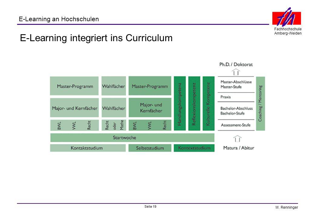 Seite 19 Fachhochschule Amberg-Weiden E-Learning an Hochschulen W. Renninger E-Learning integriert ins Curriculum
