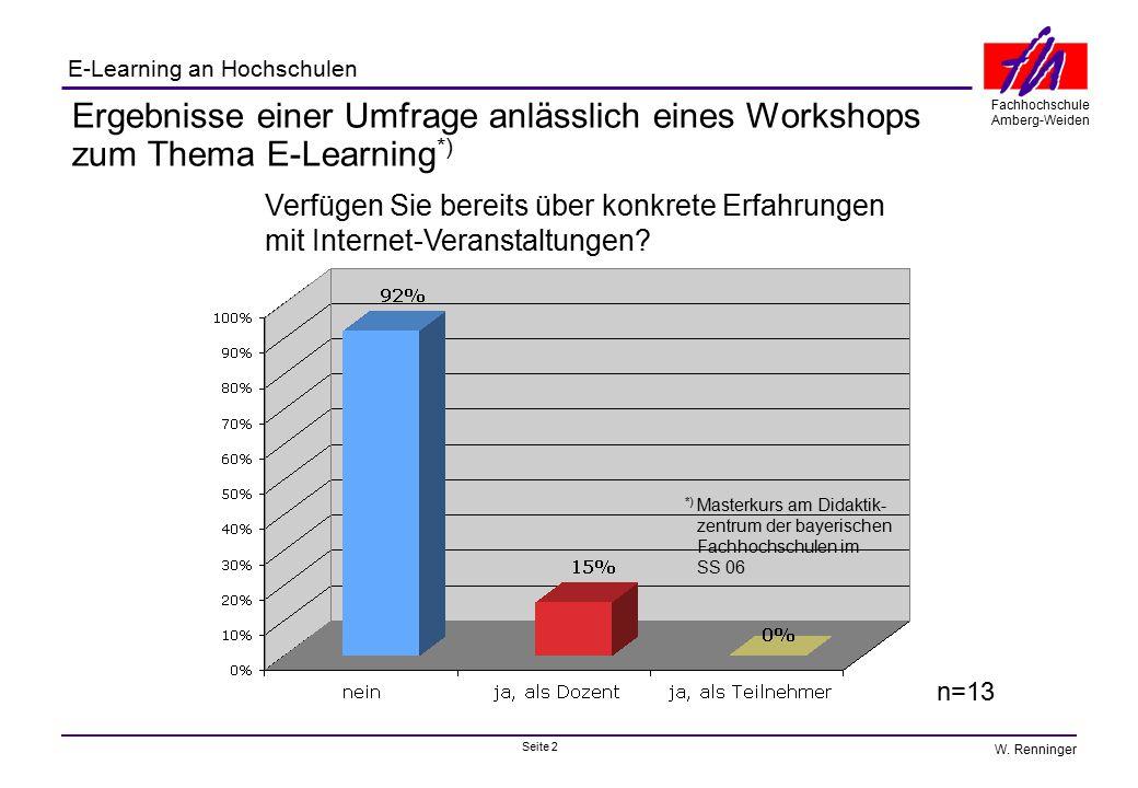 Seite 2 Fachhochschule Amberg-Weiden E-Learning an Hochschulen W. Renninger Ergebnisse einer Umfrage anlässlich eines Workshops zum Thema E-Learning *