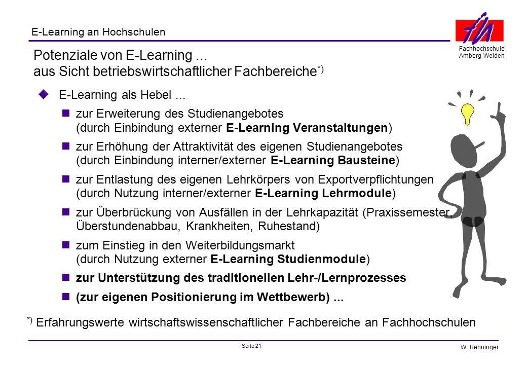 Seite 21 Fachhochschule Amberg-Weiden E-Learning an Hochschulen W. Renninger Potenziale von E-Learning... aus Sicht betriebswirtschaftlicher Fachberei