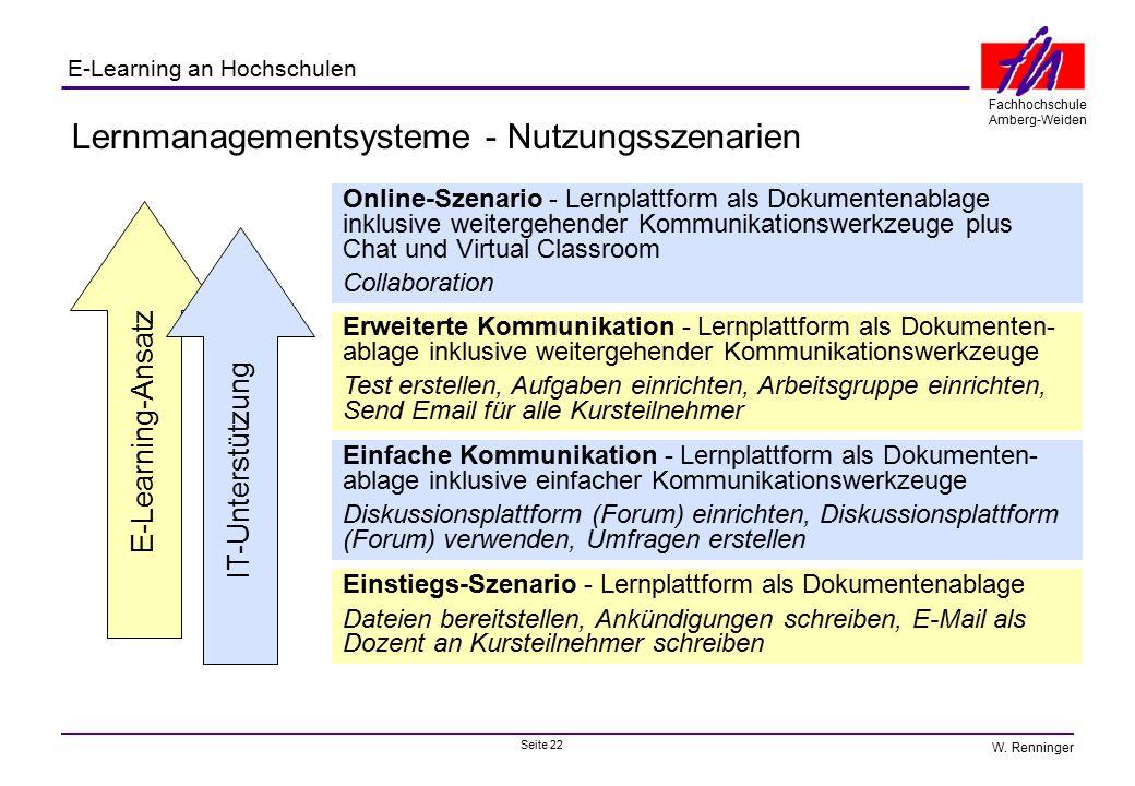 Seite 22 Fachhochschule Amberg-Weiden E-Learning an Hochschulen W. Renninger E-Learning-Ansatz Lernmanagementsysteme - Nutzungsszenarien IT-Unterstütz