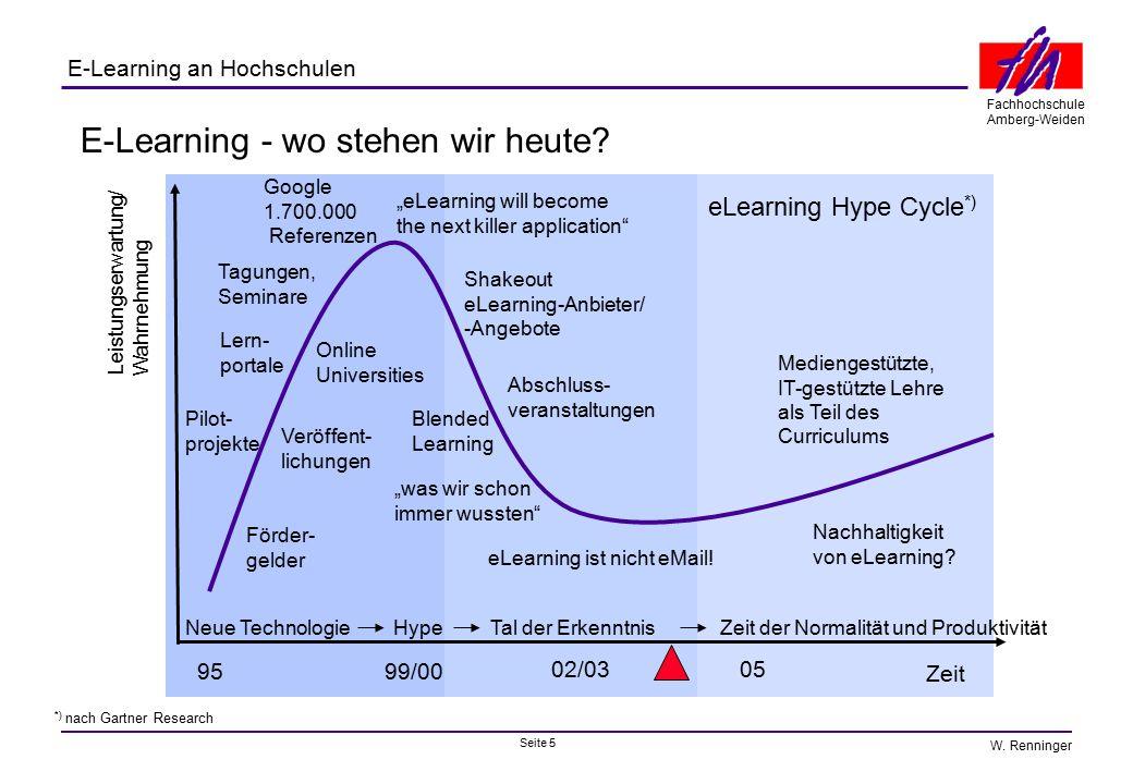 Seite 5 Fachhochschule Amberg-Weiden E-Learning an Hochschulen W. Renninger E-Learning - wo stehen wir heute? Neue TechnologieHypeTal der ErkenntnisZe