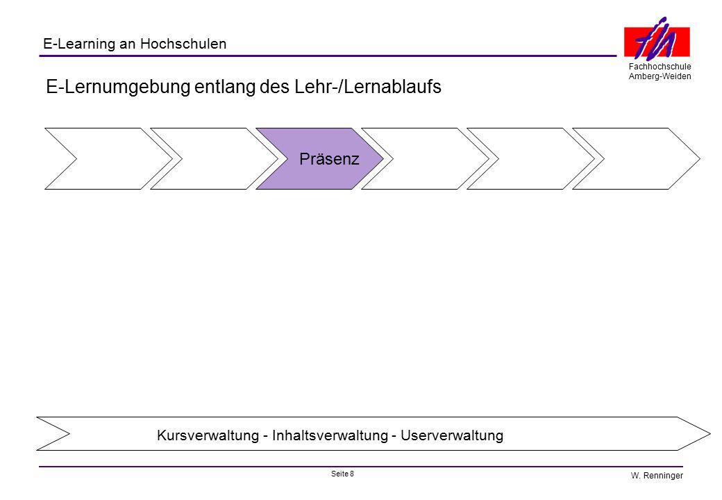 Seite 8 Fachhochschule Amberg-Weiden E-Learning an Hochschulen W. Renninger E-Lernumgebung entlang des Lehr-/Lernablaufs Kursverwaltung - Inhaltsverwa