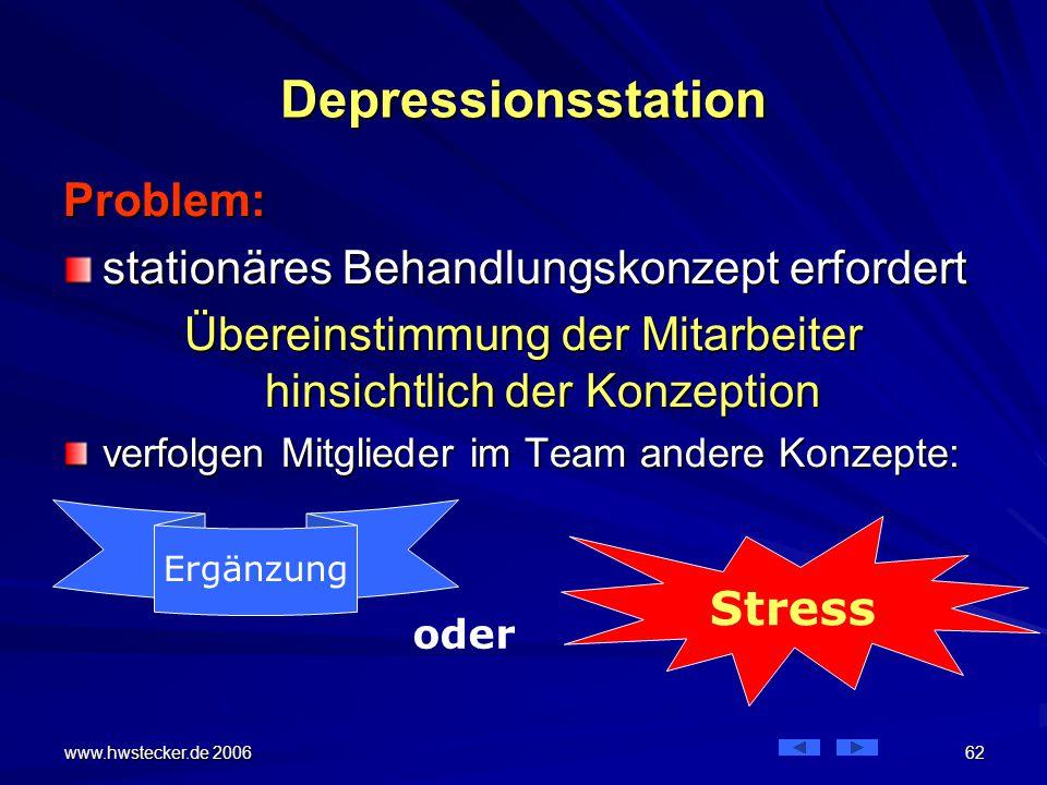 www.hwstecker.de 2006 62 Depressionsstation Problem: stationäres Behandlungskonzept erfordert Übereinstimmung der Mitarbeiter hinsichtlich der Konzeption verfolgen Mitglieder im Team andere Konzepte: Stress Ergänzung oder