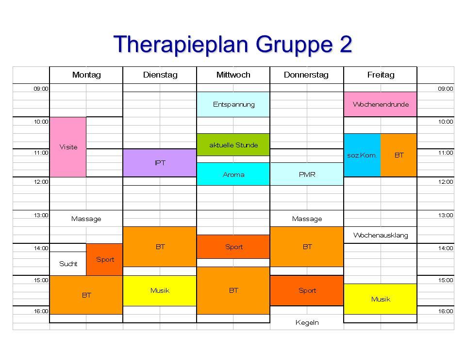Therapieplan Gruppe 2