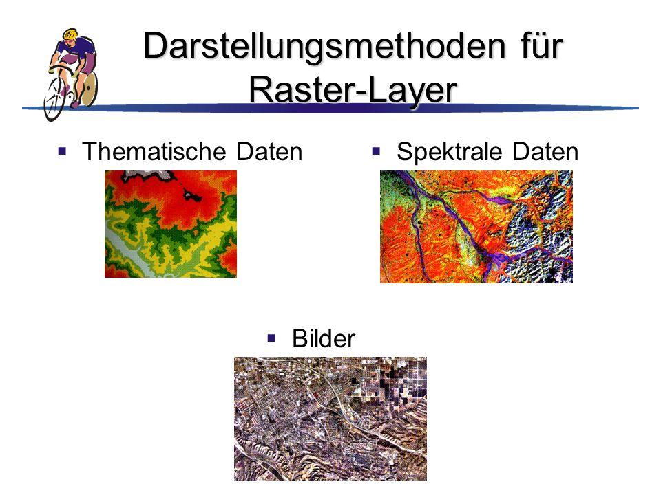 Darstellungsmethoden für Raster-Layer  Spektrale Daten  Bilder  Thematische Daten