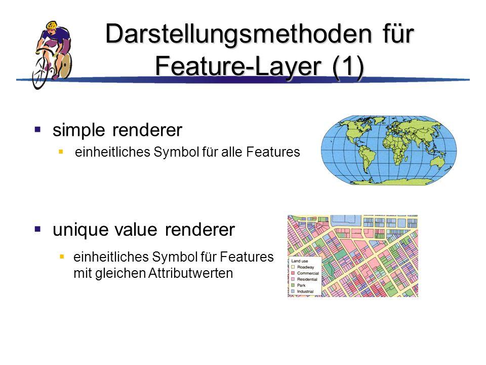 Darstellungsmethoden für Feature-Layer (1)  simple renderer  einheitliches Symbol für alle Features  unique value renderer  einheitliches Symbol f