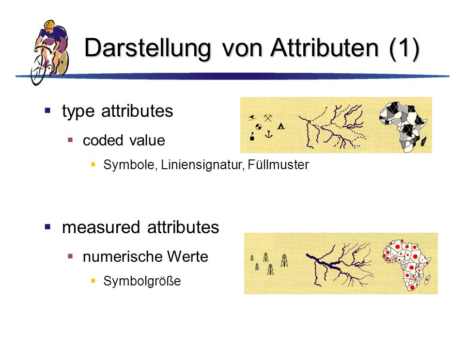 Darstellung von Attributen (1)  measured attributes  numerische Werte  Symbolgröße  type attributes  coded value  Symbole, Liniensignatur, Füllm