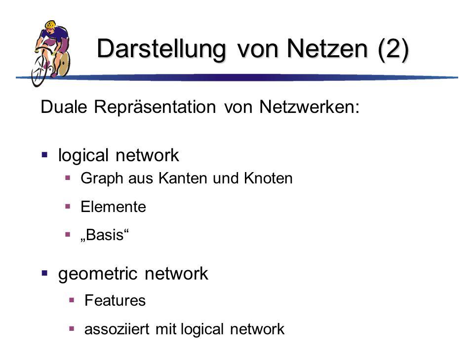 """Darstellung von Netzen (2) Duale Repräsentation von Netzwerken:  logical network  geometric network  Graph aus Kanten und Knoten  Elemente  """"Basi"""