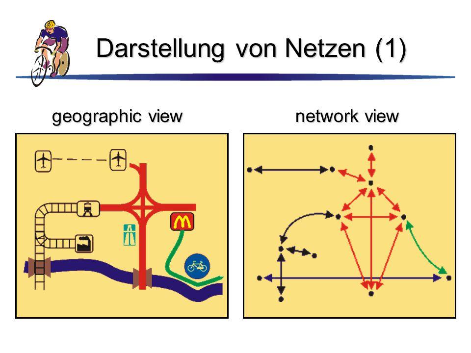 Darstellung von Netzen (1) geographic view network view