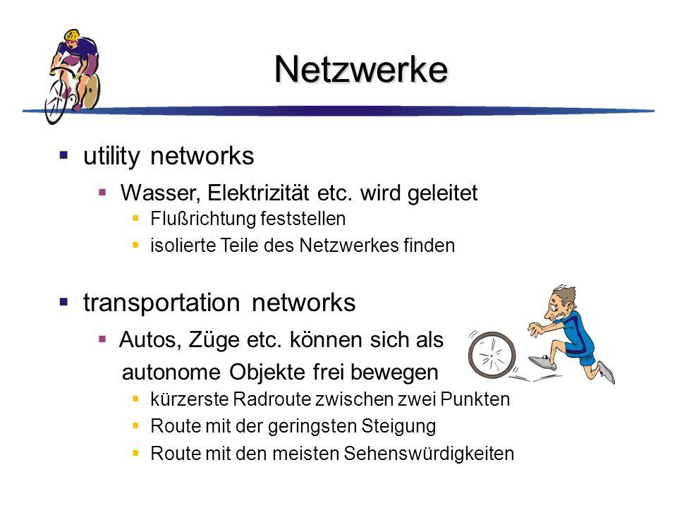 Netzwerke  utility networks  transportation networks  Wasser, Elektrizität etc. wird geleitet  Autos, Züge etc. können sich als autonome Objekte f